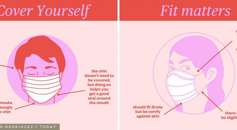 Best fitting face masks